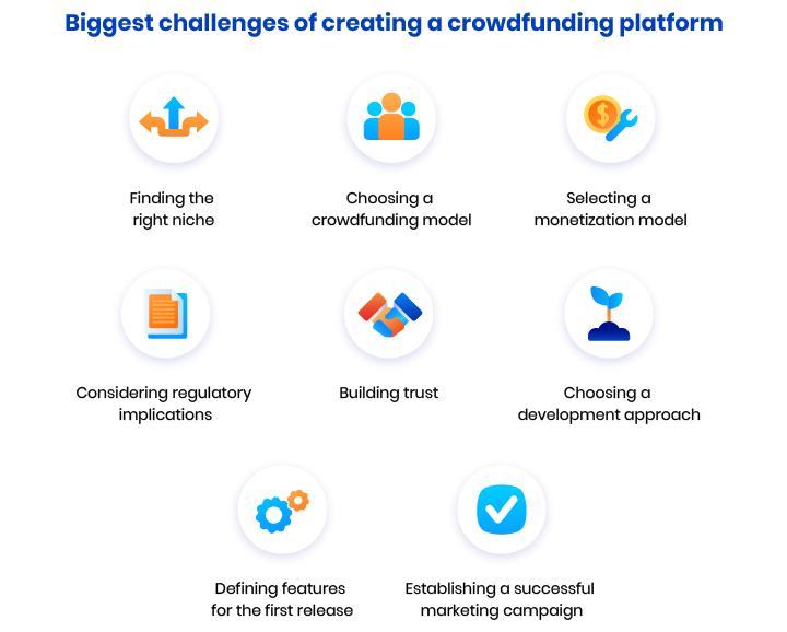 how to start crowdfunding platform